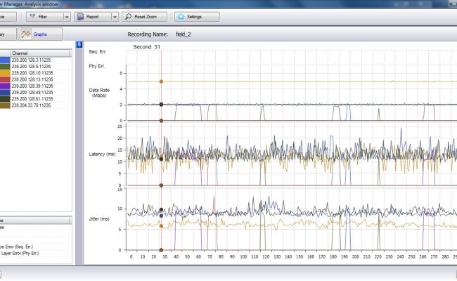 Service_Analysis_Graphs