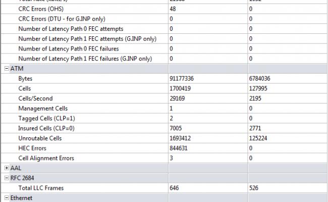 DSL Xpert – Statistics