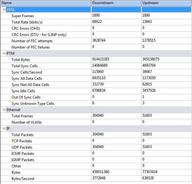 VDSL Xpert – Statistics